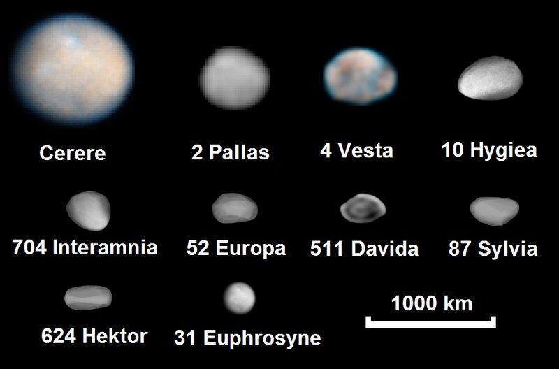 Comparison of Largest Asteroids